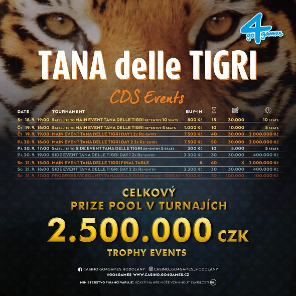 Rozpis turnajů zářijové Tana delle Tigri v Go4Games Hodolany